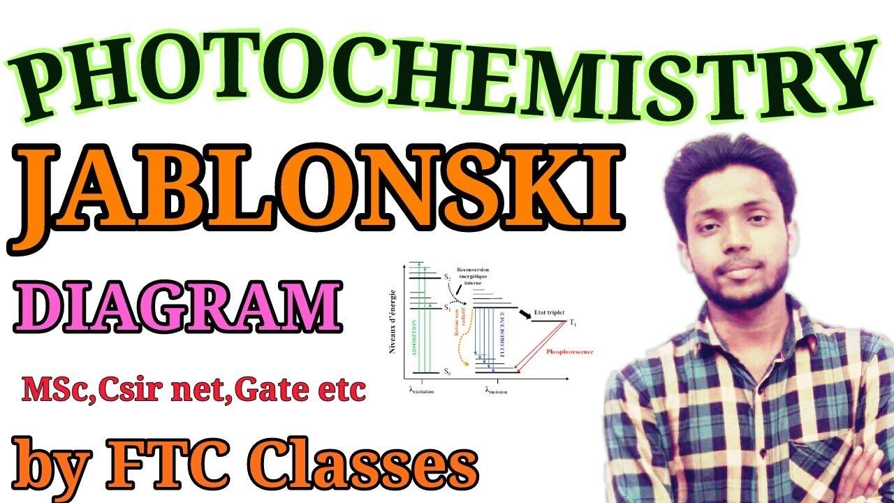 Photochemistry jablonski diagram in hindi rs gupta for mscnet photochemistry jablonski diagram in hindi rs gupta for mscnet gate exam ccuart Images