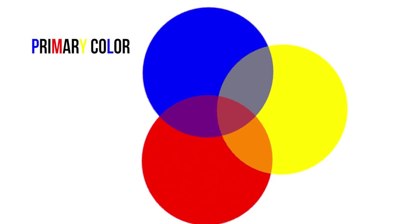 primary color art vocab definition - Primary Color Pictures