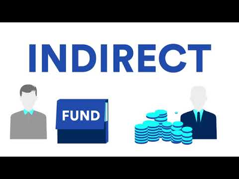 Schroders investIQ: Direct vs indirect investments