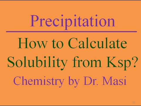 How To Calculate Molar Solubility From Ksp? Mg(OH)2