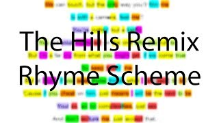 The Hills - The Weeknd ft. Eminem | Rhyme Scheme