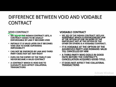 Ca Foundation Business Law Series Lecture 3 Classification Of