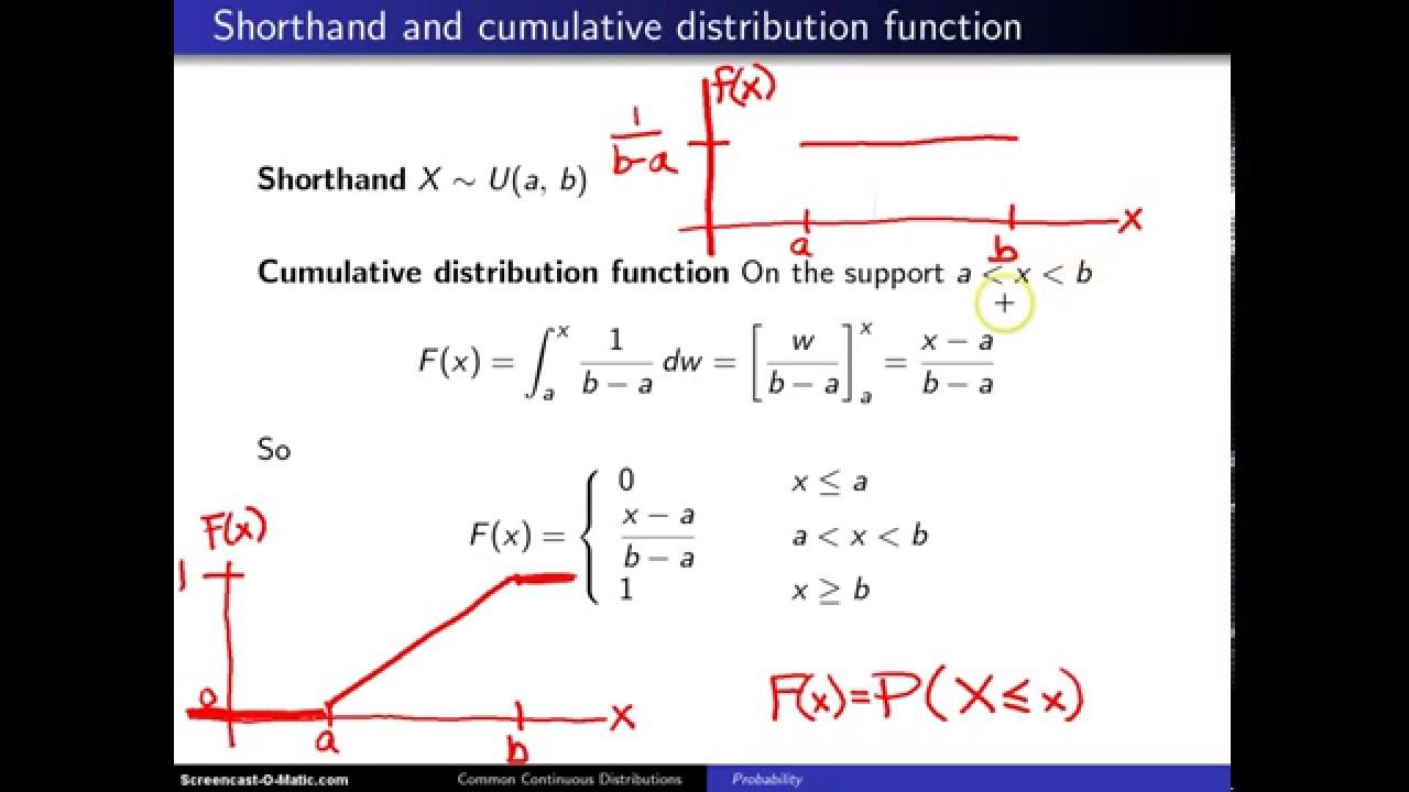 Uniform Distribution Cumulative Distribution Function Youtube