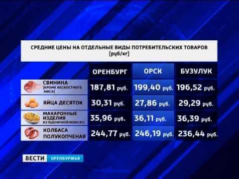 Обзор цен на продукты в Оренбуржье