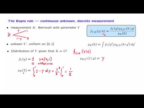 L10.11 Inference of the Bias of a Coin