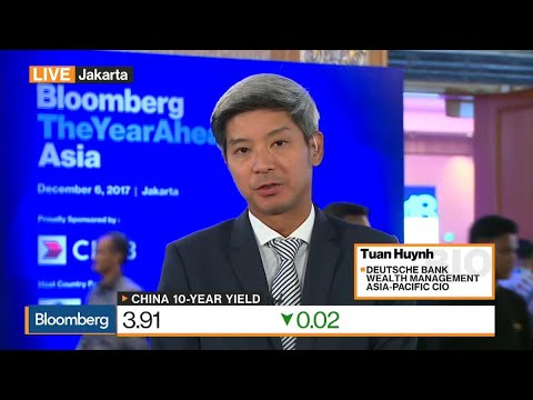 Deutsche Bank's Huynh on Market Outlook for 2018