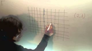Coordenadas cartesianas Matematicas 6º Primaria Academia Usero Estepona
