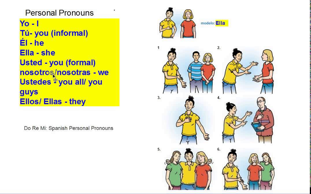 how to use pronouns in spanish