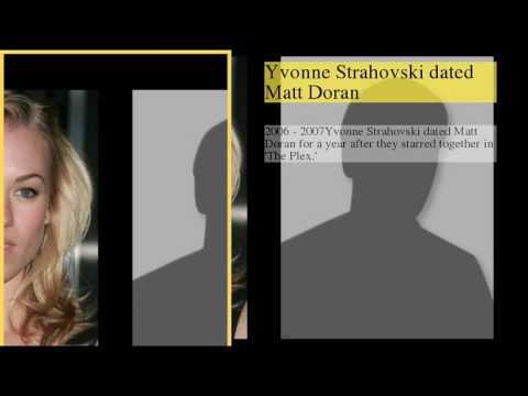 Yvonne Strahovski Dating History