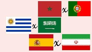 نتائج مباريات البرتغال و المغرب | الاوروجواي و السعودية | ايران و اسبانيا