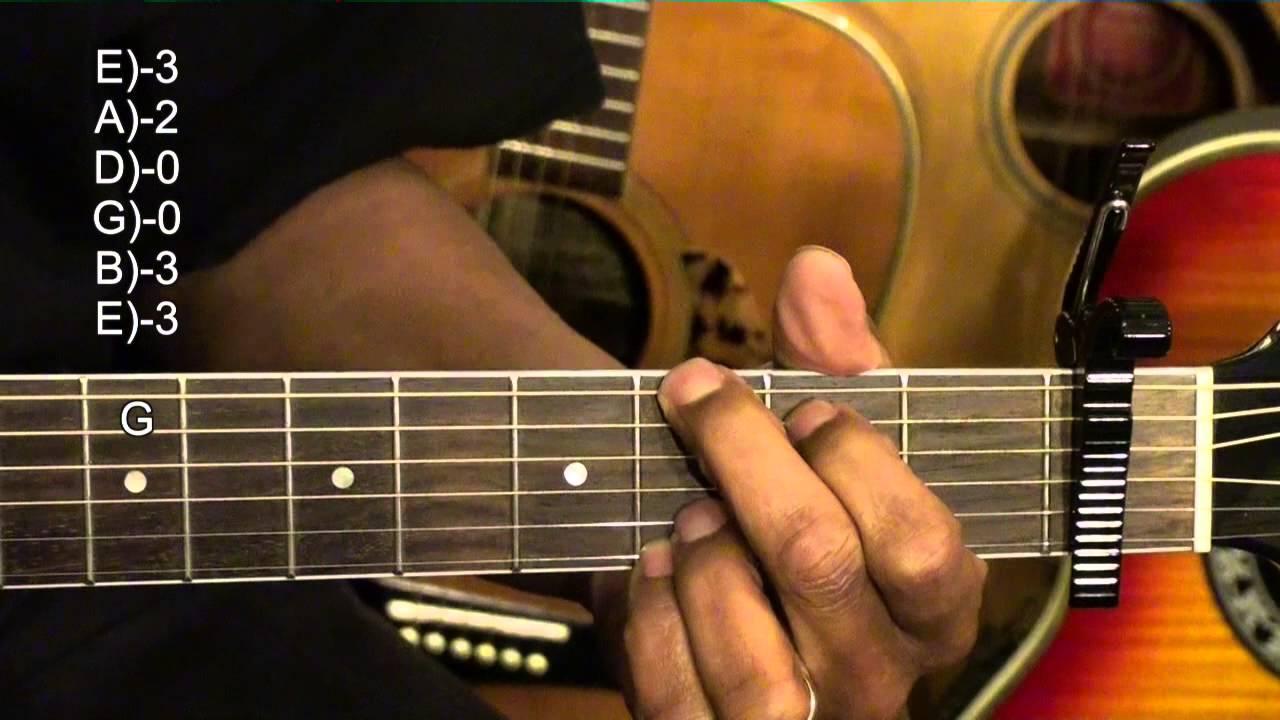 Guitar Form Ibovnathandedecker