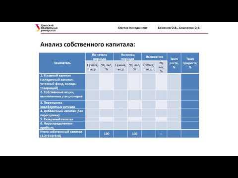Анализ финансовой устойчивости