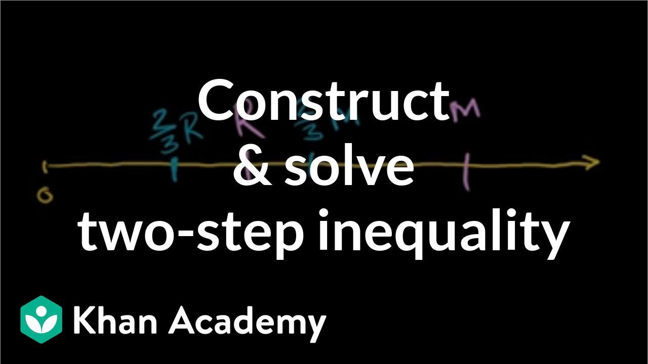 Constructing and solving a two-step inequality | Linear inequalities | Algebra I | Khan Academy
