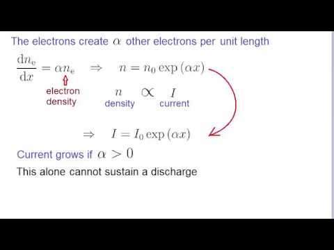 Lecture 12 -Ambipolar diffusion,  Paschen's law, breakdown voltage,  secondary electrons