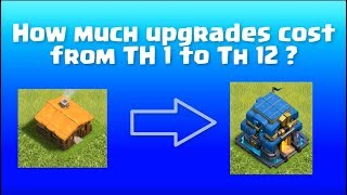 Clash of Clans Upgrade Costs are Very Expensive