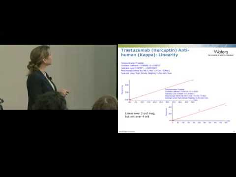 LC/MS Bioanalysis of Proteins via Surrogate Peptide Approach