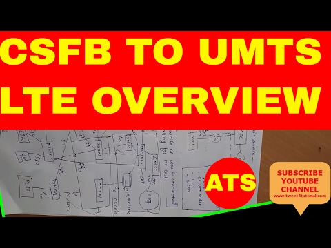 CSFB From LTE to UMTS : CSFB Call flow