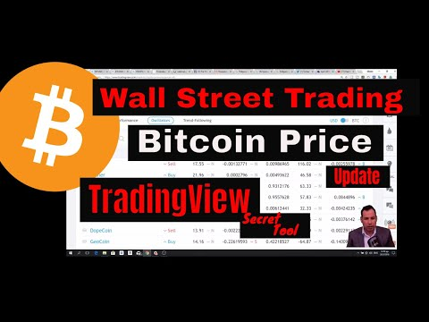 Bitcoin Cryptocurrencies Price (USD) Update with Trading View Tools