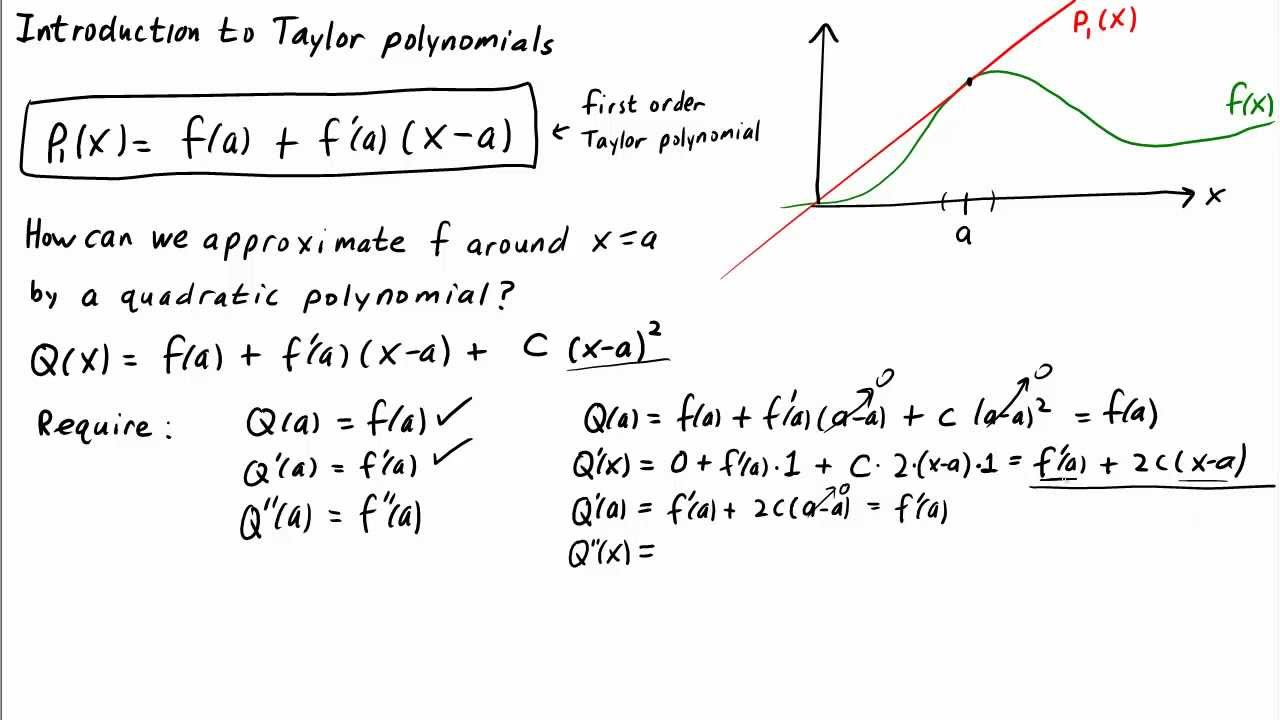 Taylor Polynomial Introduction Youtube
