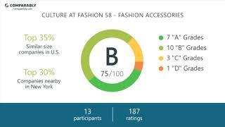 Fashion 58 - Fashion Accessories Employee Reviews - Q3 2018