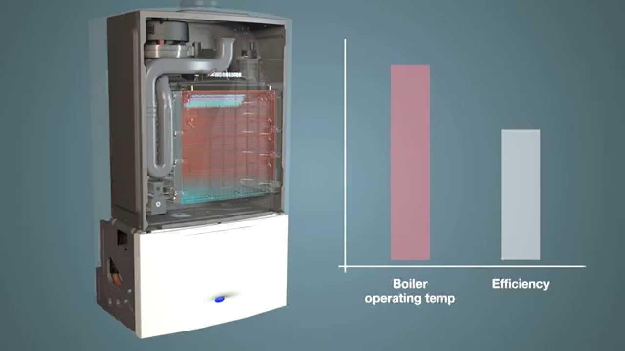 boiler operation Gcap's boiler division with hands on equipment for boiler training certifications and license, world leader in training industrial steam boilers for operators and technicians.