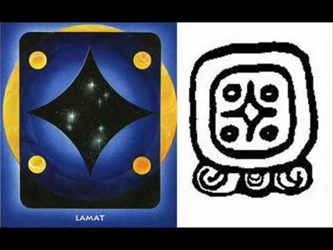 Mayan Calendar  Golden Age in 2012 - Mayan Calendar and Hindu Prophecy