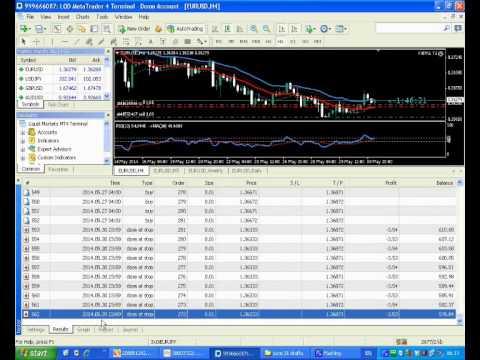 FXPPS Trading Robot on LQD Markets Platform