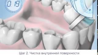 Как правильно чистить зубы(, 2014-04-08T14:40:45.000Z)