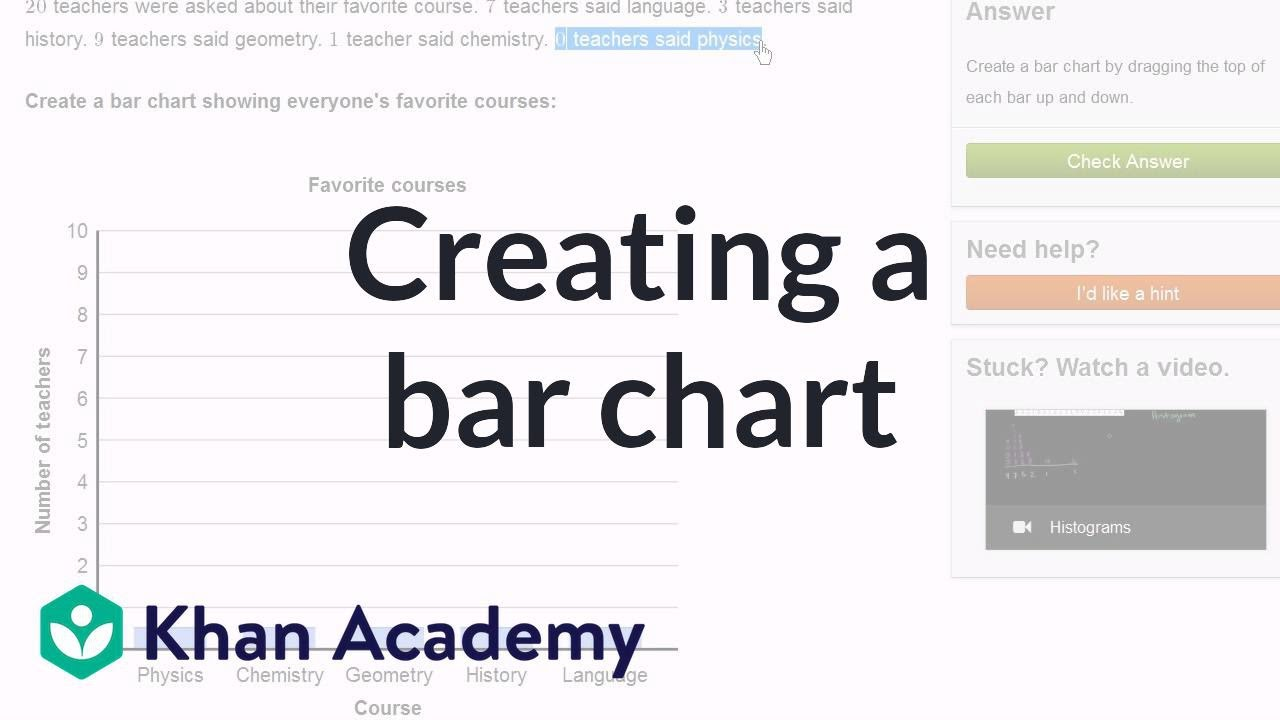 Creating a bar graph (video) | Khan Academy