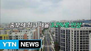 9.13 부동산 대책 발표...핵심 키워드는? / YTN