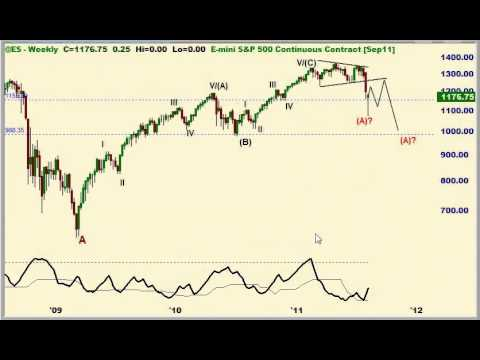 Smart Trades Update 8.15.11 S&P, NASDAQ, QQQ, Euro FX, Natural Gas