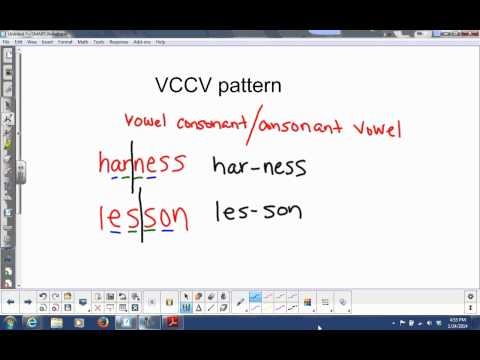 VCCV Pattern YouTube
