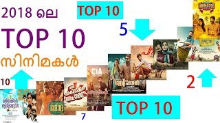 TOP 10 MALAYALAM MOVIES OF THE YEAR 2017