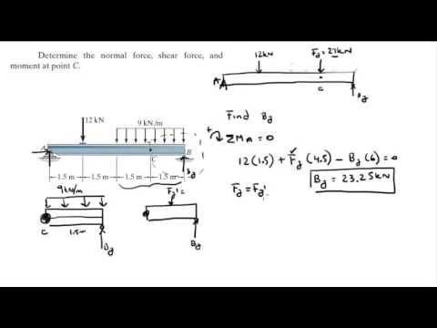 Determine the normal force, shear force, and moment at point C