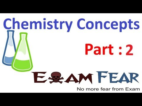 Chemistry Basic Concepts of Chemistry part 2 (States of Matter) CBSE class 11 XI