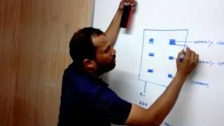 Relay operation (Tamil language)