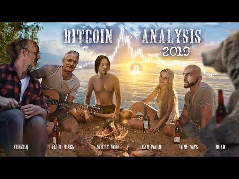 trading-bitcoin-w/-tyler,-venzen-&-willy---btc-back-over-$4k