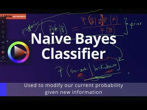 naive-bayes-classifier-machine-learning
