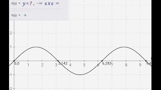 Функция Синуса sin(x)