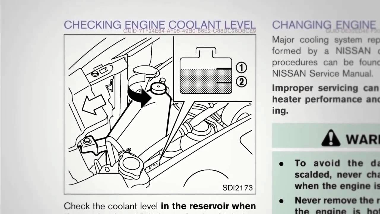 2015 Nissan Rogue - Fluid Check Point