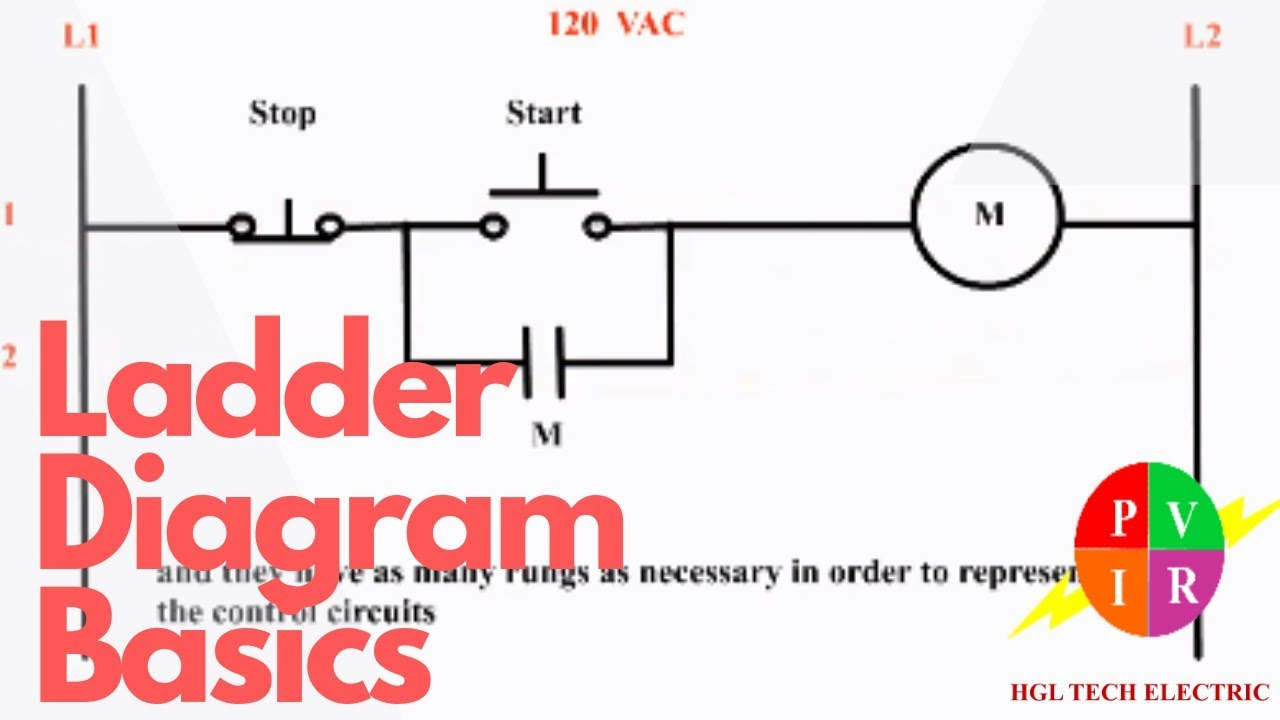 Plc ladder diagram tutorial introduction to electrical wiring ladder diagram ladder diagram basics what is a ladder diagram rh youtube com plc electrical circuit diagrams plc ladder diagram explained ccuart Choice Image