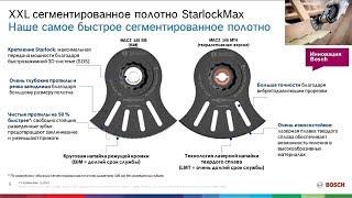 Новинки оснастки Bosch 2017 Starlock