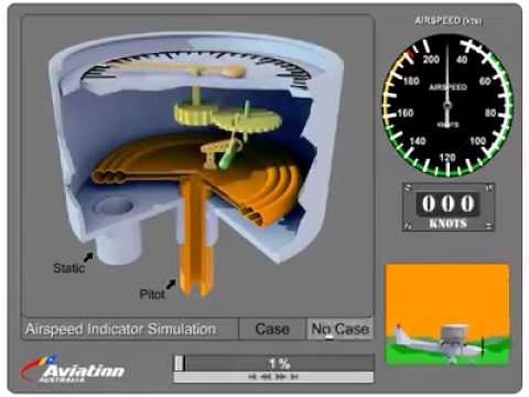 How does airspeed indicator work