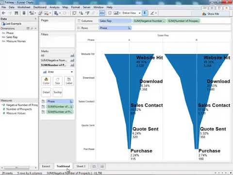 Tableau Training Tutorials 11 06 How To Funnel Charts Youtube