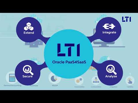 Oracle Cloud Application Services & Solutions | Oracle Cloud