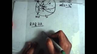 Example   Right Ascension and Declination and Relationship Between RA and HA