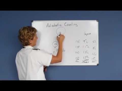 Adiabatic Cooling (Private Pilot Lesson 5c)