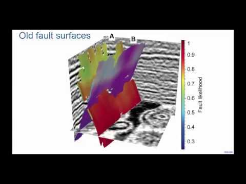 3D seismic image processing for faults
