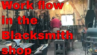 Work flow in the blacksmith shop while forging