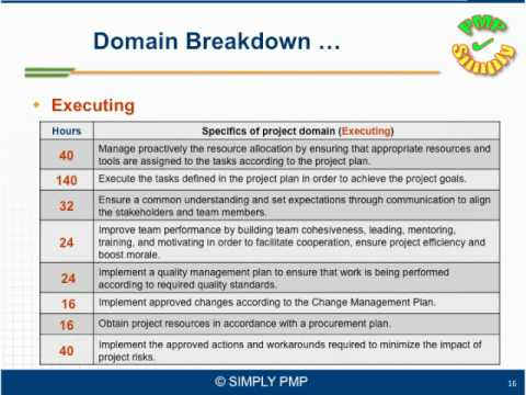 PMI - PMP Application Preparation & Audit Process Overview - YouTube